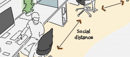 Ambiente de trabalho pós-pandemia